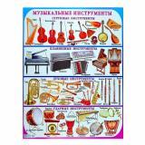 Плакат учебный детский 594*456мм Музыкальные инструменты АВ-принт (1/10)