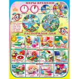 Плакат учебный детский 594*456мм Меры Времени АВ-принт (1/10)