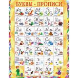 Плакат учебный детский 594*456мм Буквы-прописи АВ-принт (1/10)
