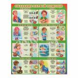 Плакат учебный детский 594*456мм Оказание первой помощи АВ-принт (1/10)